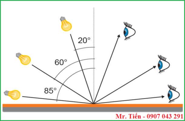 Nguyên tắc đo độ phản quang của sơn, gỗ, nhựa, giấy tại góc 20, 60 và 85 độ