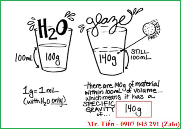 Tìm hiểu về khối lượng riêng (Density / Specific Gravity)